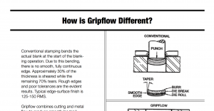 How is Gripflow Different | GFM Manufacturing